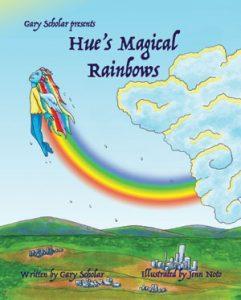hue rainbow